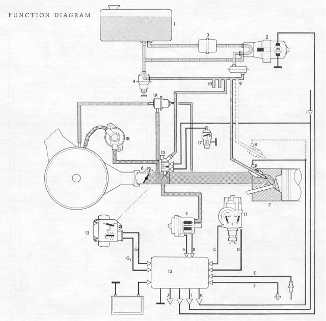 Pelican Parts  Porsche 914 Fuel Injection Functional Diagram