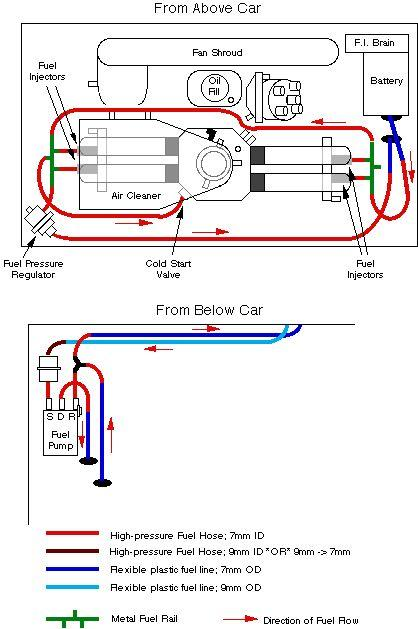 porsche 914 engine wiring wiring diagrams u2022 rh autonomia co