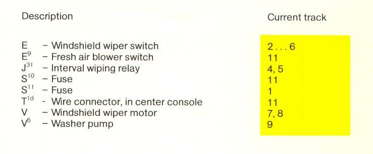 Pelican Parts  Porsche 924  944 Electrical Diagrams