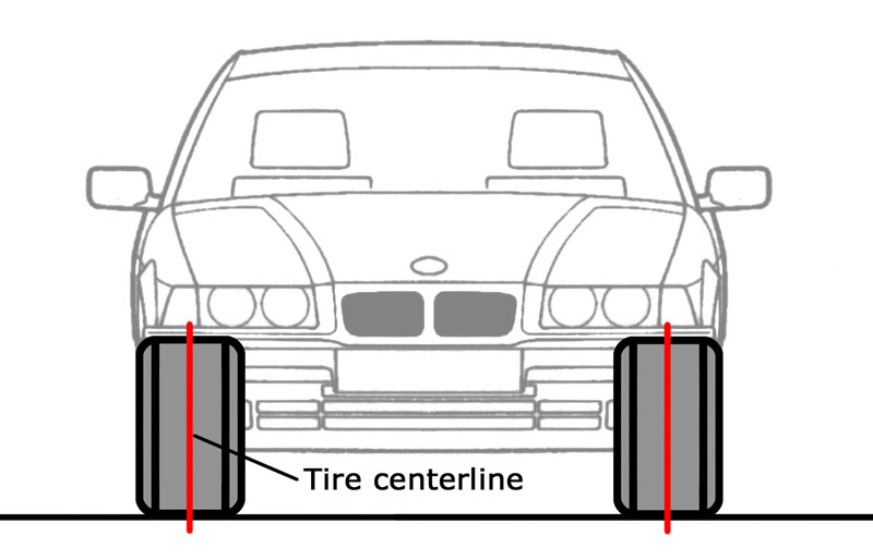 Image result for bmw wheel balance