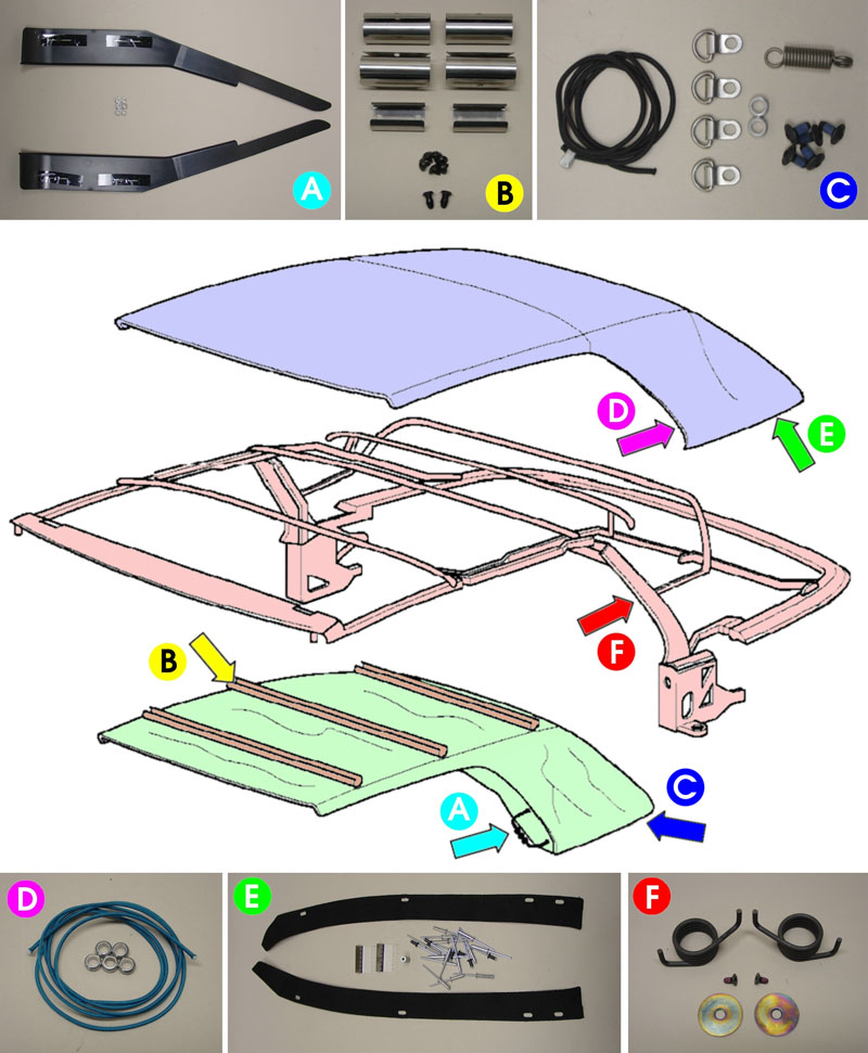 Pic1 01 bmw e30 e36 convertible top repair and adjustment 3 series (1983 BMW Stereo Wiring Diagram at gsmportal.co