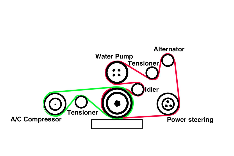 BMW E39 5-Series Drive Belt Replacement | 1997-2003 525i, 528i, 530i, 540i  | Pelican Parts DIY Maintenance ArticlePelican Parts