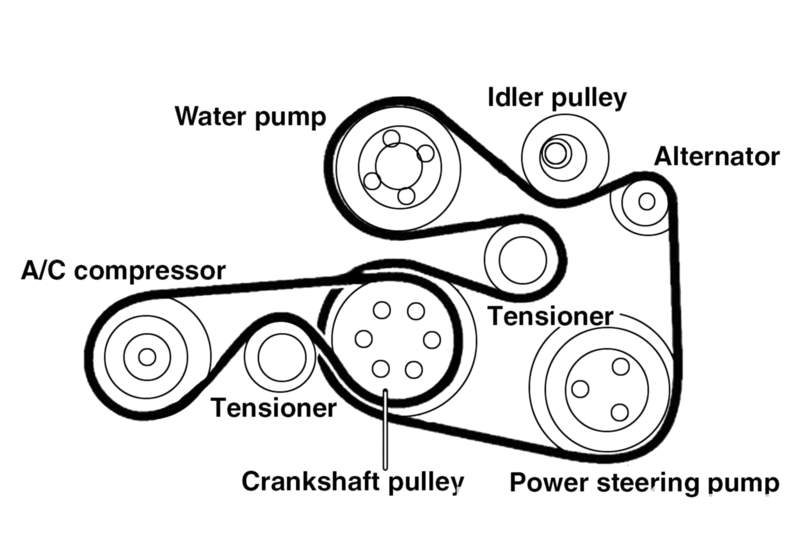 Serpentine Belt Diagram 2003 Jeep Wrangler 4 Cylinder 24 Liter Engine With Air Conditioner With 6 Point Drive 05069 together with 1996 Bmw Z3 Fuse Box Diagram moreover 06 ENGINE M54 6 Cylinder Drive Belt Replacement also 2006 Hummer H3 Radio Wiring Diagram likewise Bmw M62 Hose Diagram. on bmw 540i belt diagram
