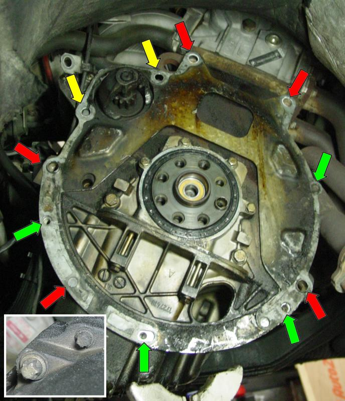 Please Help Looking For A Transmission Removal Diy