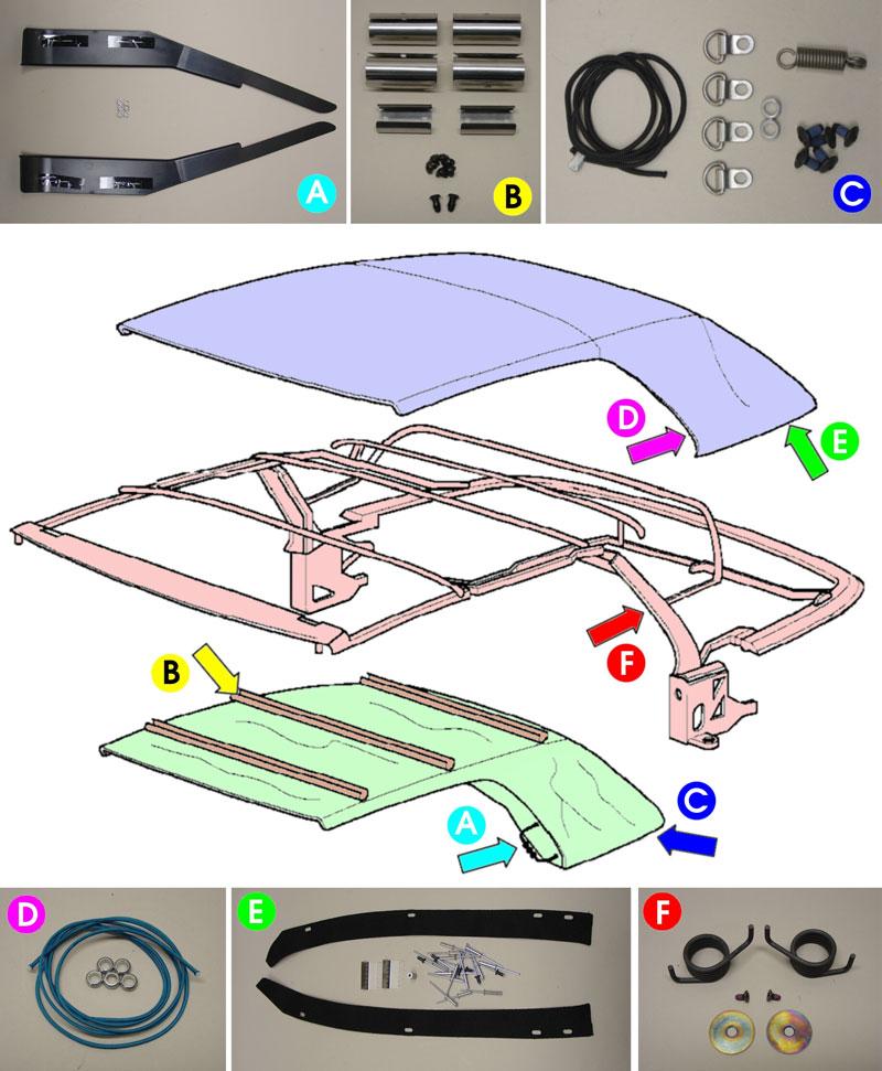 pelican technical article bmw convertible top adjustment. Black Bedroom Furniture Sets. Home Design Ideas