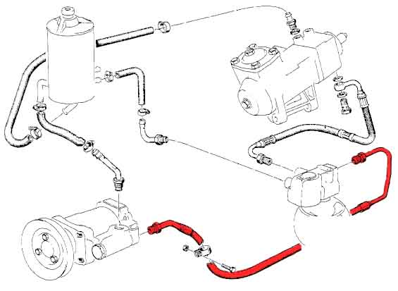 bmw 6-series e24  1977-1989  - steering system