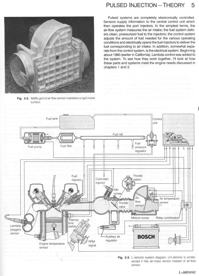 Porsche 911 1965 1973 Ignition Page 8 Alfa Romeo Vacuum Diagram Click Here For A Sample