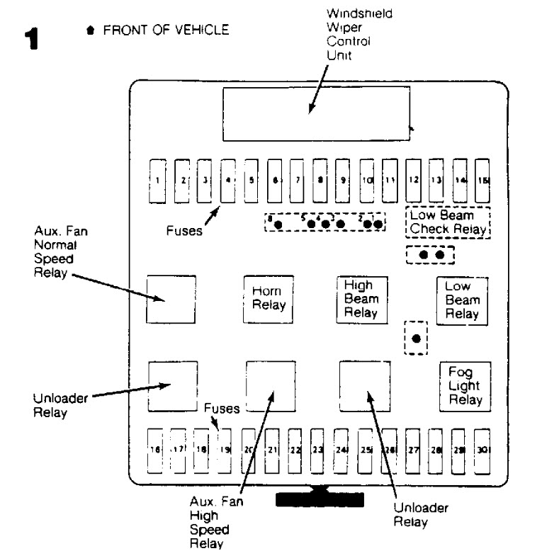 1997 bmw m3 fuse diagram 1997 wiring diagrams