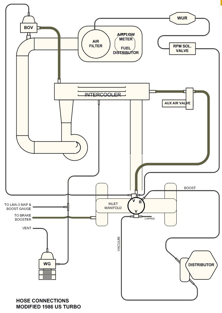 Wiring Diagrams For 86 Porsche 944 | Wiring Diagram on porsche 911 water pump, porsche 991 wiring diagram, porsche 944 wiring diagram, porsche 911 oil diagram, porsche 911 engine problems, porsche 911 engine diagram, porsche 911 fuel system, porsche 911 tractor, porsche 911 timing marks, porsche wiring diagrams for 86, porsche 911 brochure, porsche 911 owners manual, porsche 356c wiring diagram, porsche 911 carpet diagram, porsche 911 timer, porsche 911 flywheel, porsche 912 wiring-diagram, porsche cayenne wiring diagram, porsche 911 thermostat diagram, porsche 911 crankshaft,