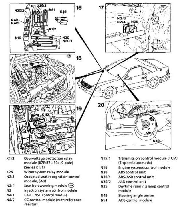 37 ELEC Replacing Instrument Cluster Light Bulbs on fuse box diagram mercedes benz 300sl
