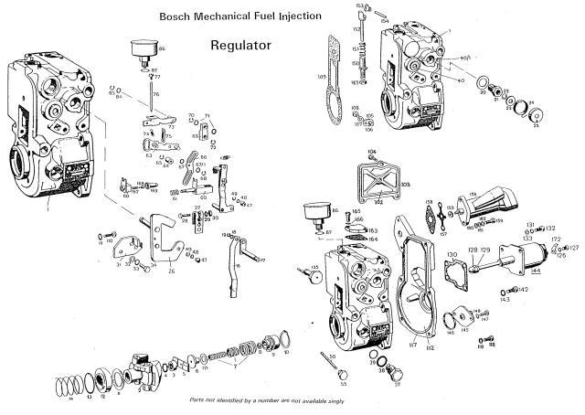 Regulator parts diagram