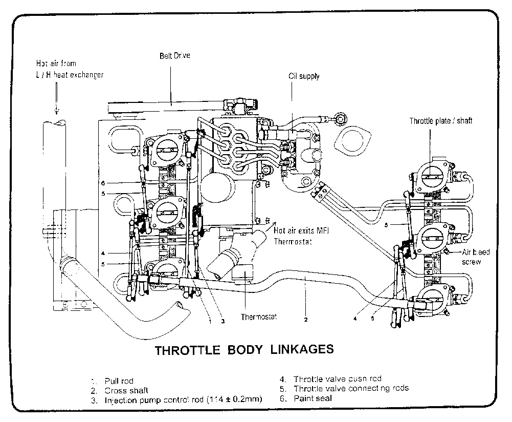 mechanical fuel injection resource index