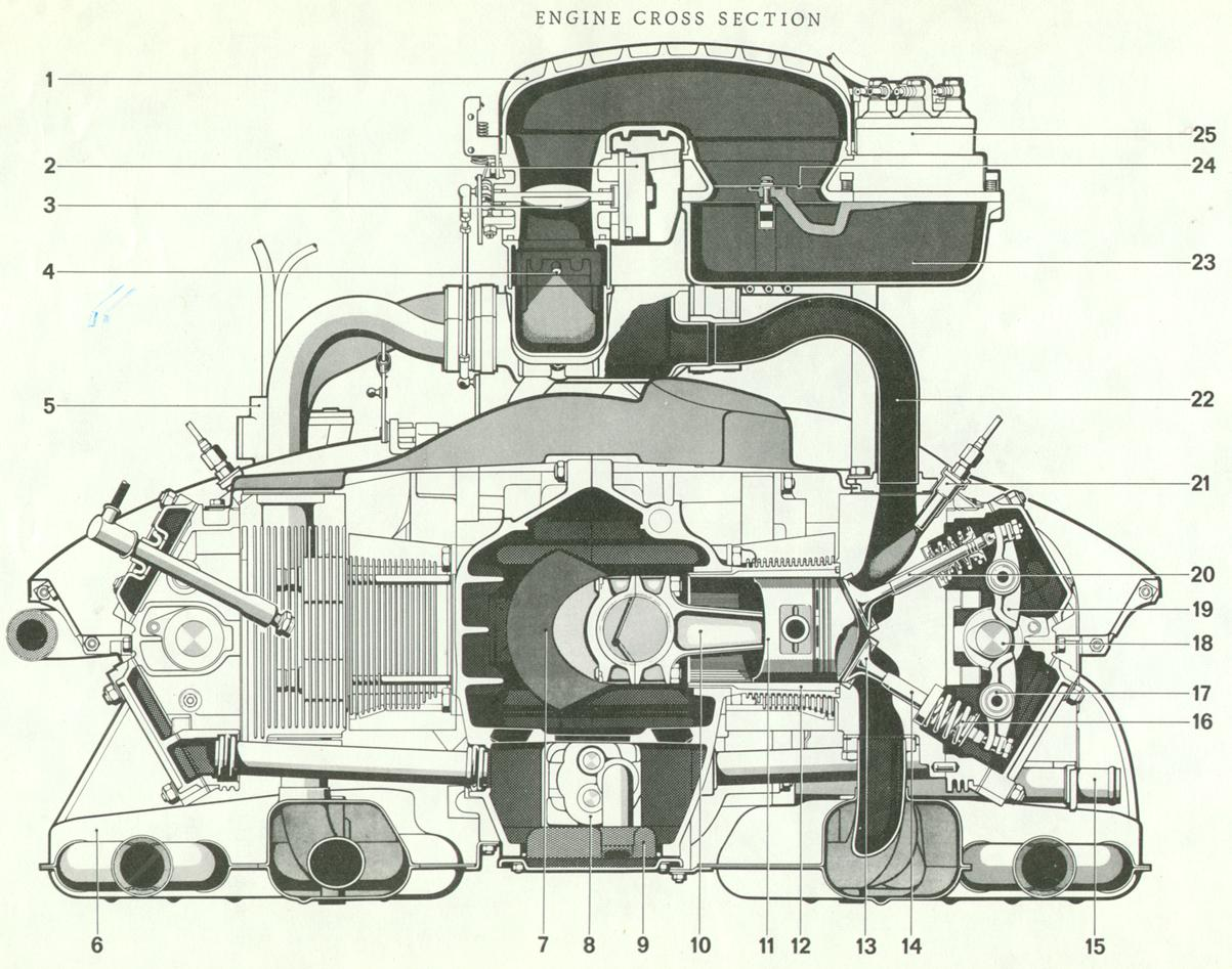 Porsche Engine Sensors Diagram 30 Wiring Images Boxster Vacuum 911 Cross Section Anyone Have A Pic Drawing Of 964 3 6l Parts
