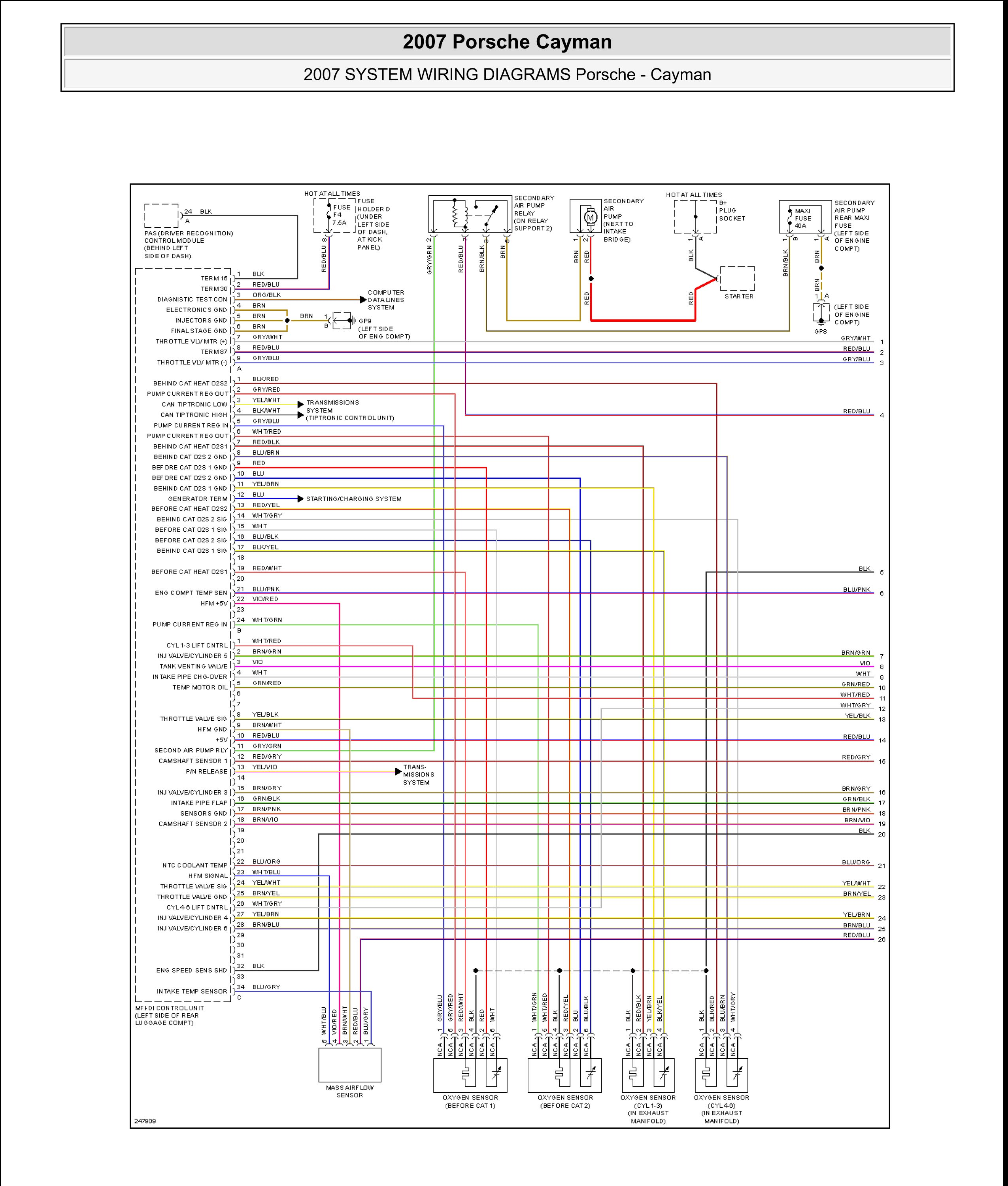 porsche 996 ecu wiring diagram get free image about wiring diagram