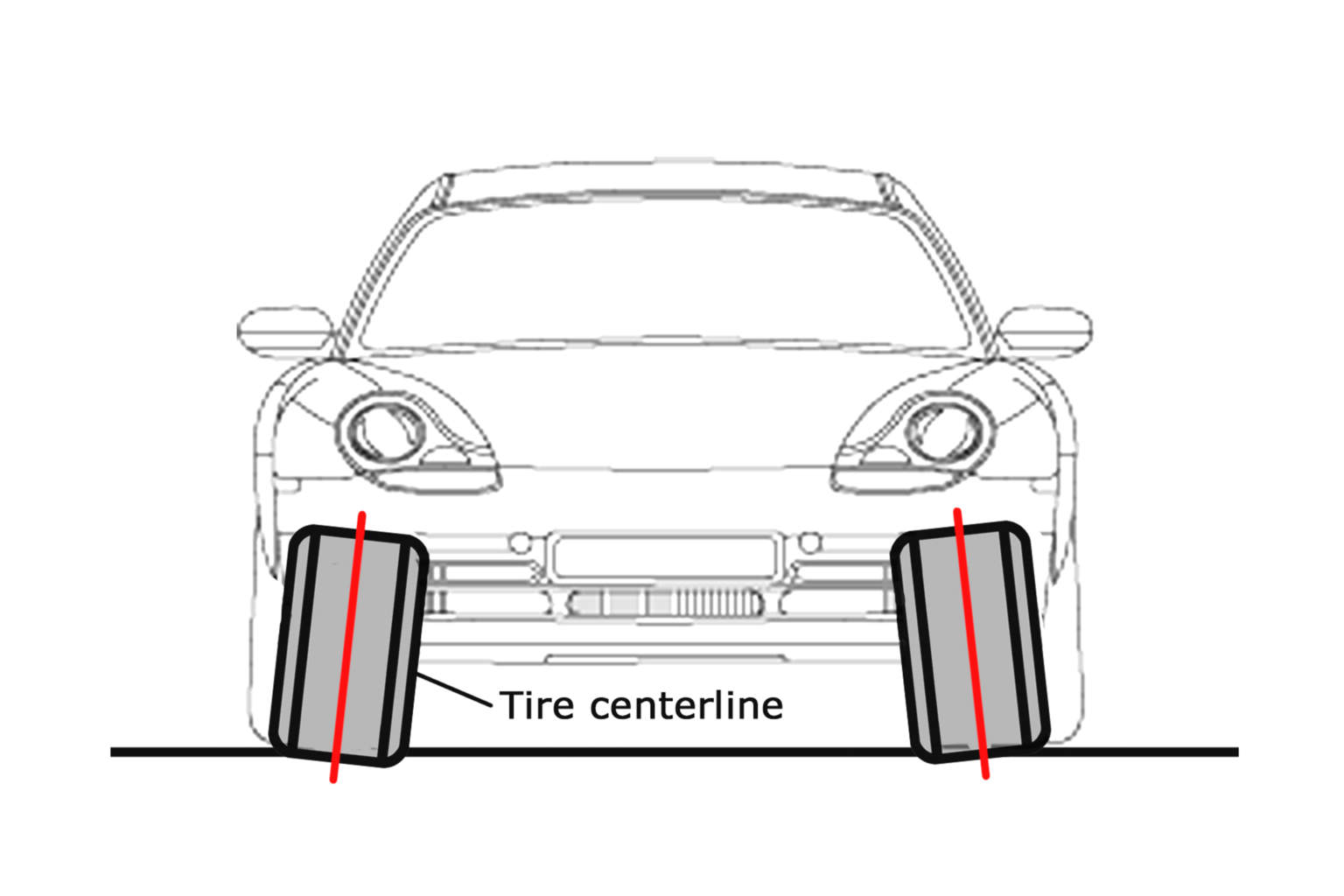porsche 996 wiring diagrams