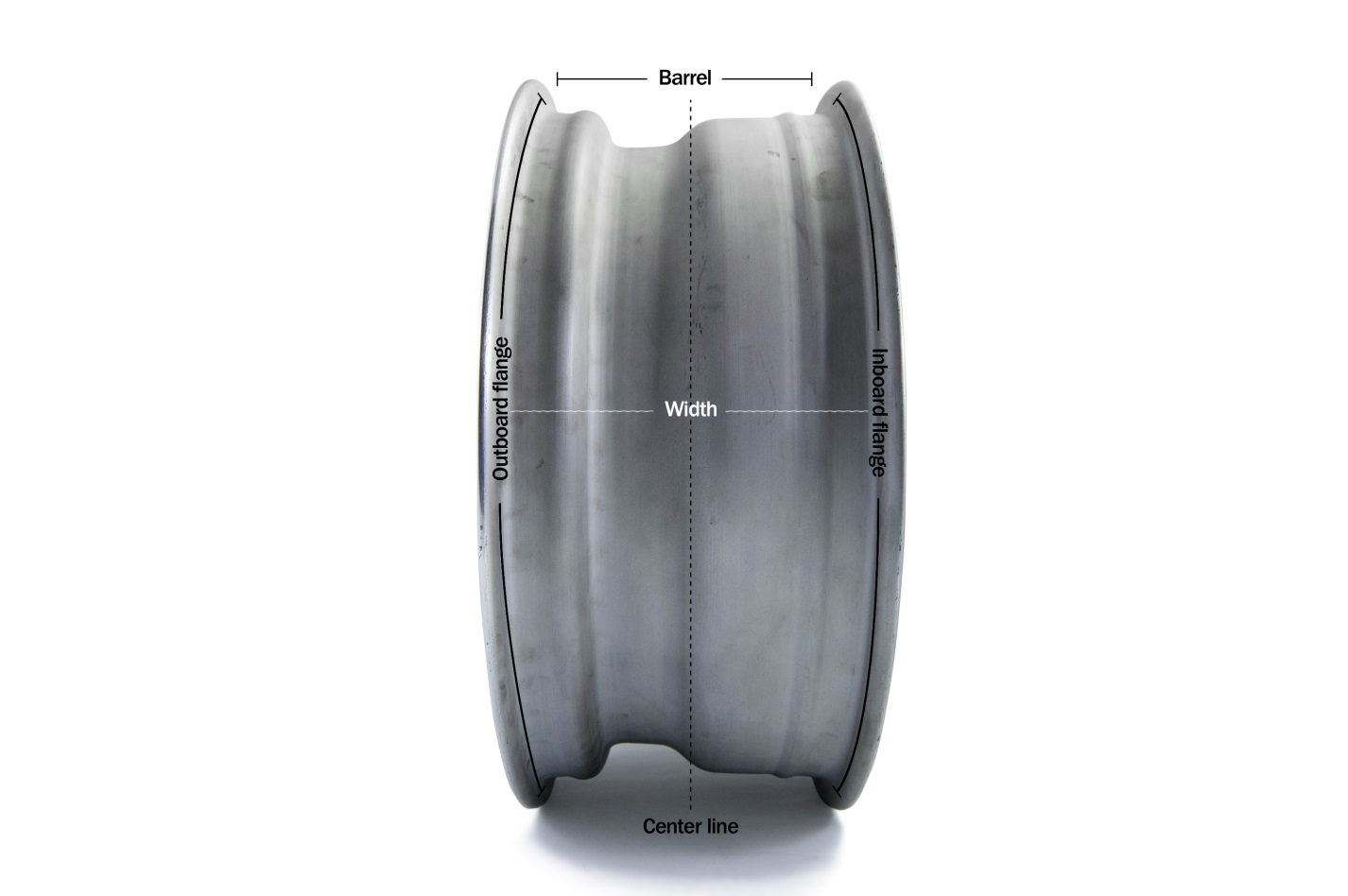 Wheel Fitment And Spacing Guide Pelican Parts Power Antenna Question Technical Bbs Barrel A Metal That Fills The Expanse Between Outboard Inboard Flanges