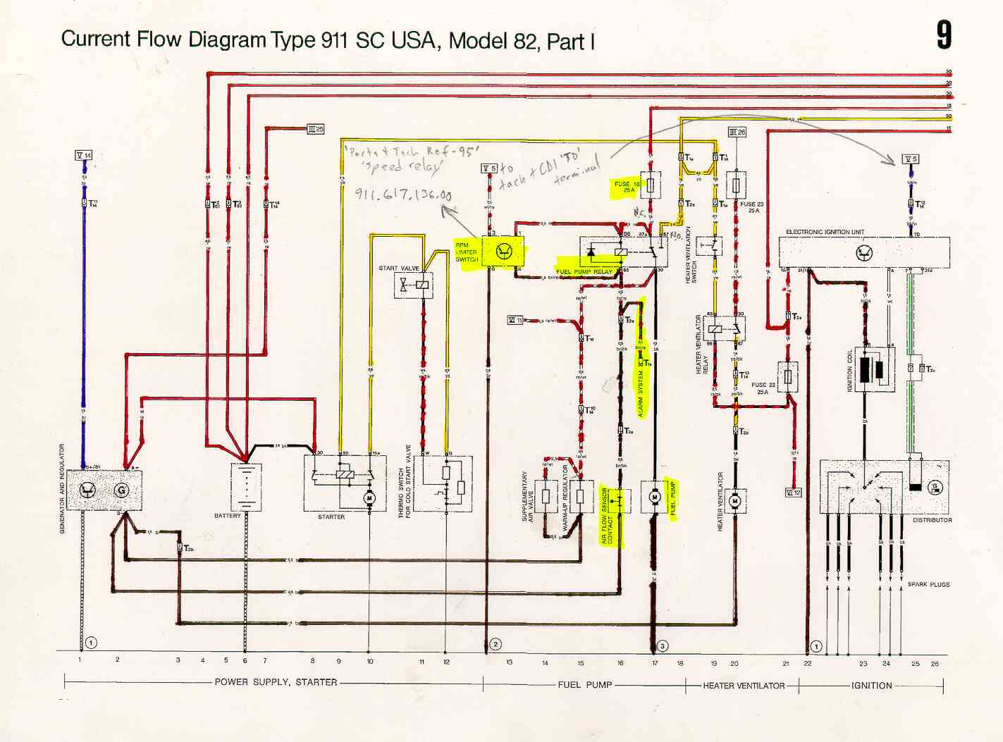 82SCschematic 1s porsche 930 turbo wiring diagram wiring diagram simonand 1984 porsche 911 wiring diagram at gsmx.co
