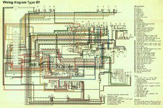 911 911s color coded wiring diagram 1965 1968 pelican parts technical bbs